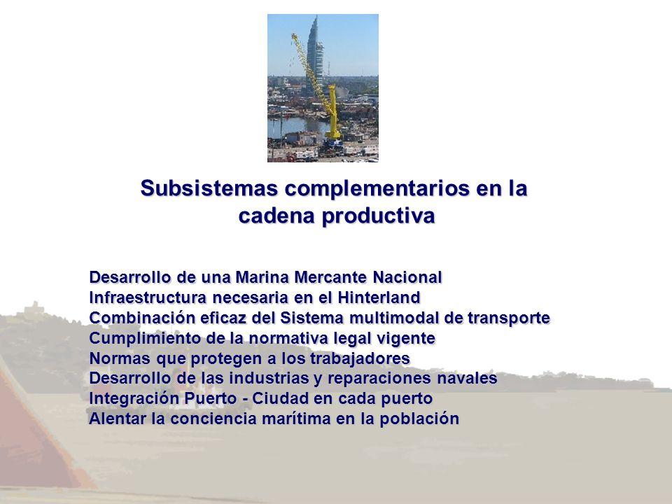 Subsistemas complementarios en la cadena productiva Desarrollo de una Marina Mercante Nacional Infraestructura necesaria en el Hinterland Combinación