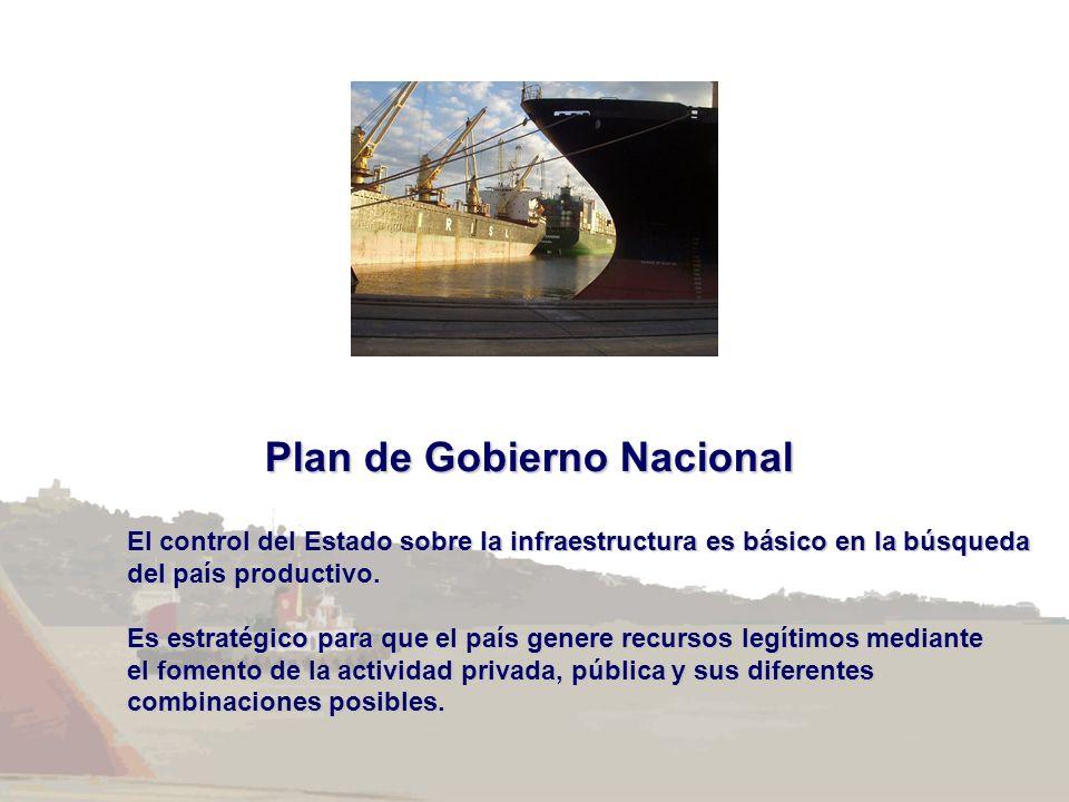 Plan de Gobierno Nacional El control del Estado sobre la infraestructura es básico en la búsqueda del país productivo. Es estratégico para que el país