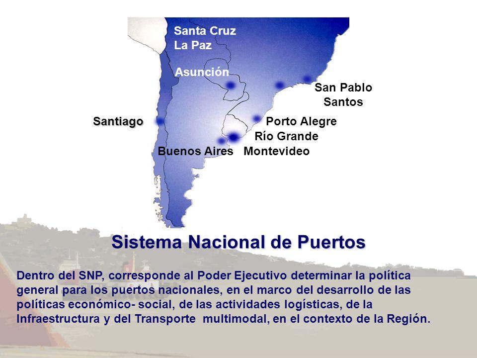 Sistema Nacional de Puertos San Pablo Santos Porto Alegre Asunción Santiago Buenos AiresMontevideo Río Grande Santa Cruz La Paz Dentro del SNP, corres