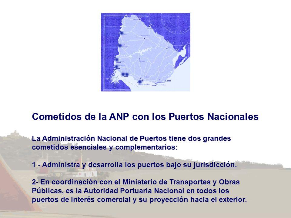 Asunción Santa Cruz La Paz Cometidos de la ANP con los Puertos Nacionales La Administración Nacional de Puertos tiene dos grandes cometidos esenciales