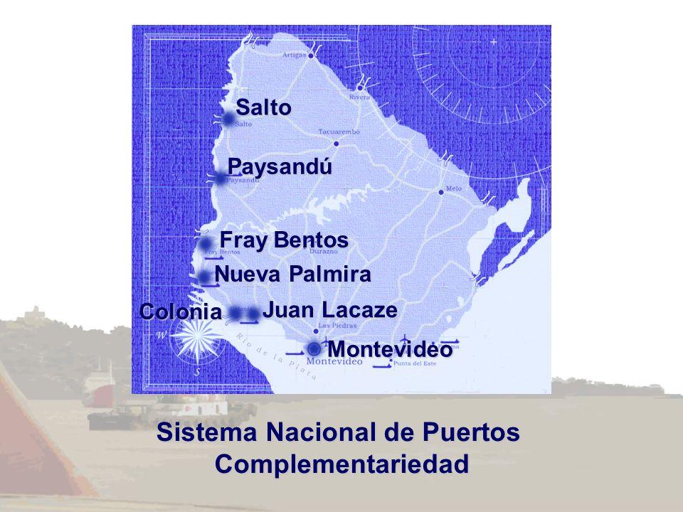 Sistema Nacional de Puertos Complementariedad Salto Paysandú Fray Bentos Nueva Palmira Colonia Juan Lacaze Montevideo