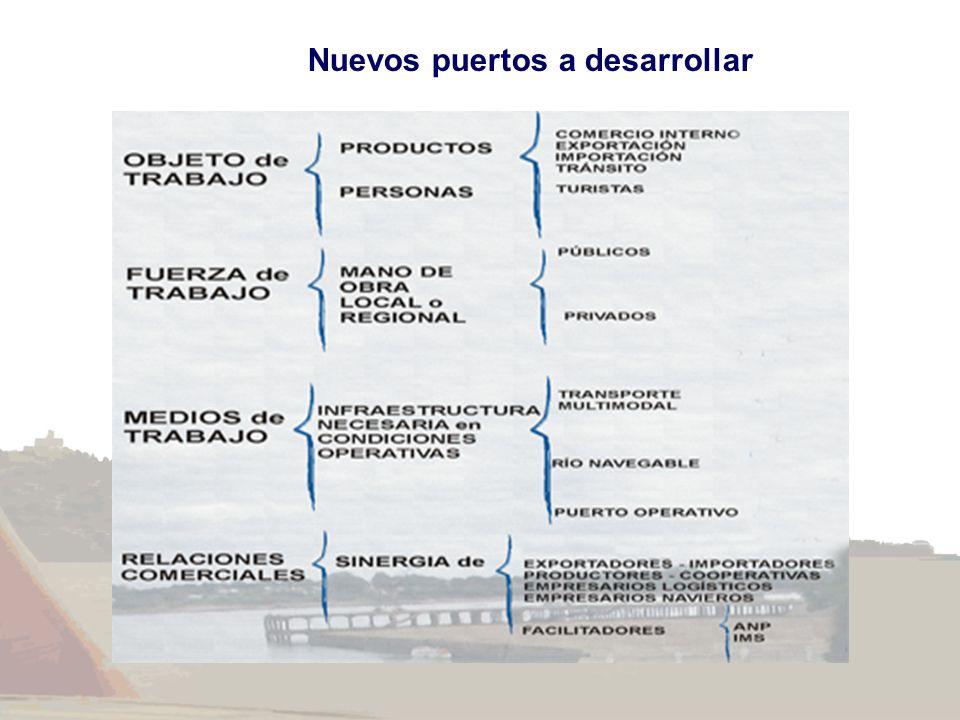 Sistema Nacional de Puertos Operadores marítimos y portuarios A la ANP,omo Autoridad Portuaria Nacional dentro del A la ANP, como Autoridad Portuaria Nacional dentro del SNP, le interesa y observa el funcionamiento de la cadena logística, con el fin de detectar aquellos elementos que puedan afectar el eficaz funcionamiento de los puertos.