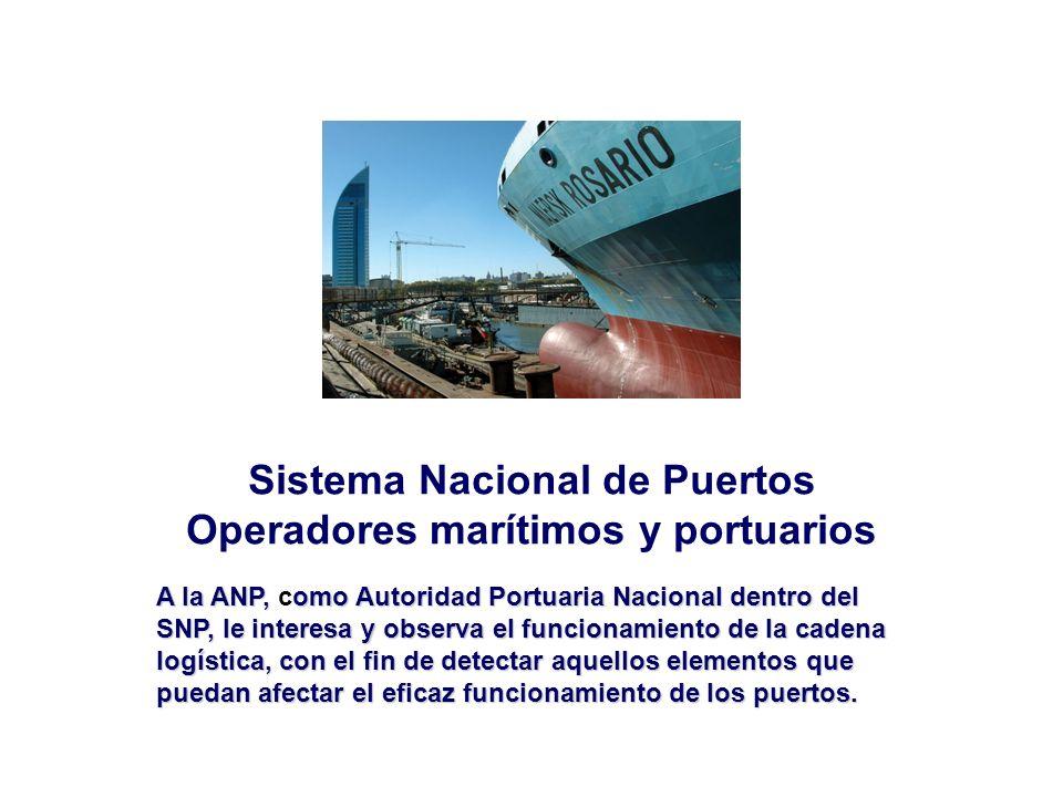 Sistema Nacional de Puertos Operadores marítimos y portuarios A la ANP,omo Autoridad Portuaria Nacional dentro del A la ANP, como Autoridad Portuaria