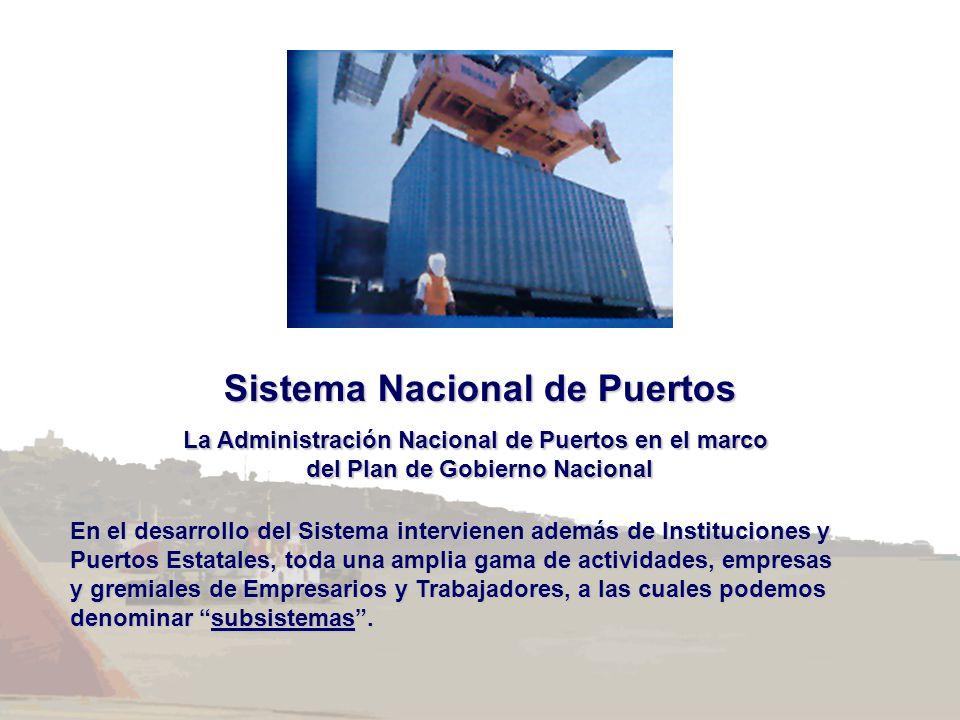 Sistema Nacional de Puertos La Administración Nacional de Puertos en el marco del Plan de Gobierno Nacional En el desarrollo del Sistema intervienen a
