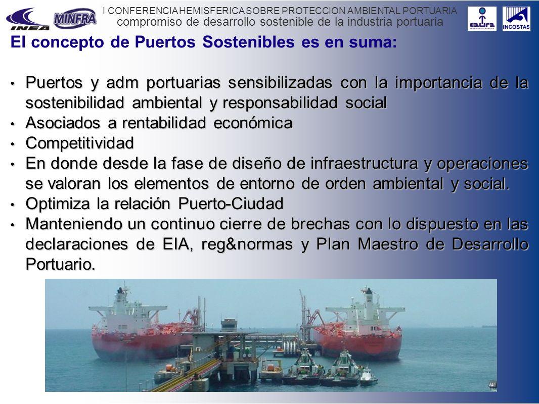 compromiso de desarrollo sostenible de la industria portuaria I CONFERENCIA HEMISFERICA SOBRE PROTECCION AMBIENTAL PORTUARIA El concepto de Puertos So