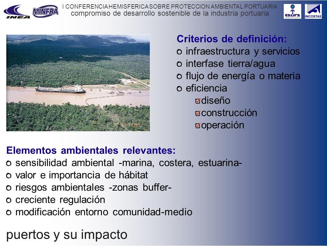 compromiso de desarrollo sostenible de la industria portuaria I CONFERENCIA HEMISFERICA SOBRE PROTECCION AMBIENTAL PORTUARIA puertos y su impacto Crit