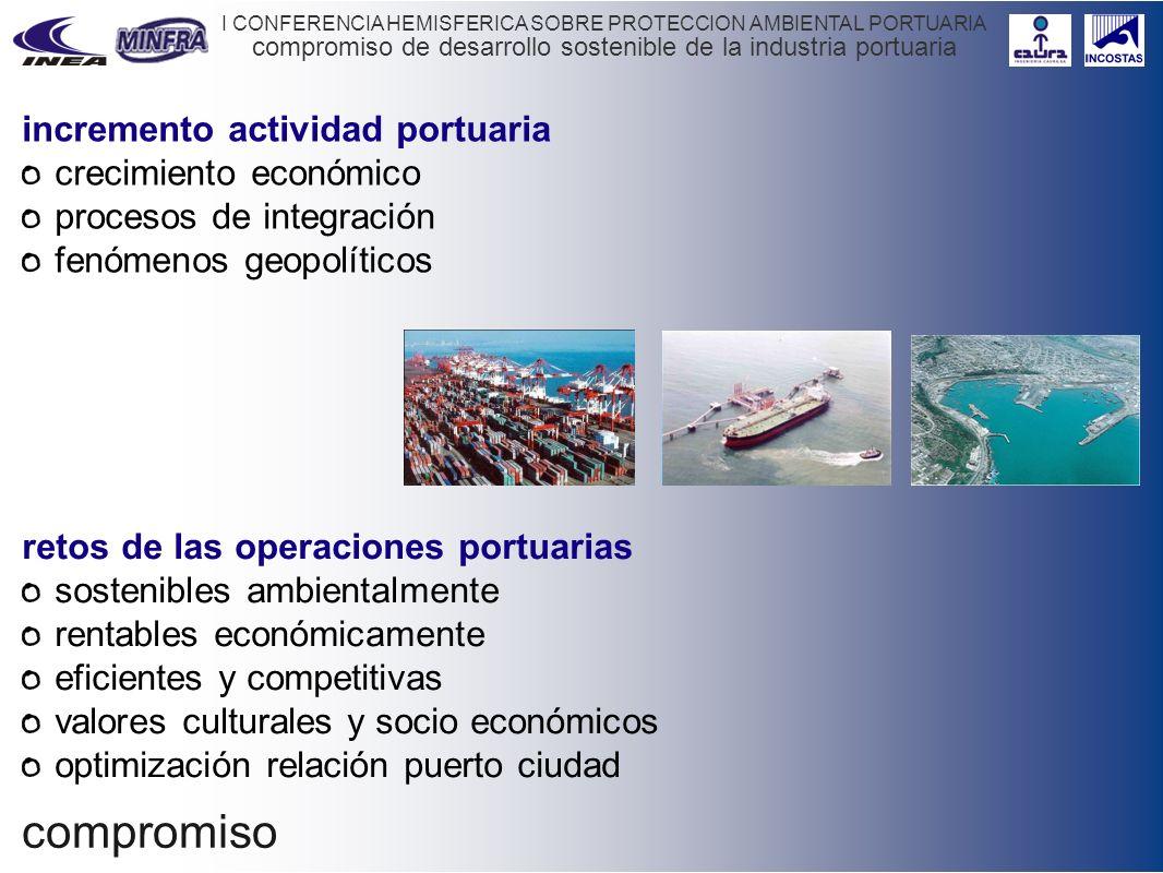 compromiso de desarrollo sostenible de la industria portuaria I CONFERENCIA HEMISFERICA SOBRE PROTECCION AMBIENTAL PORTUARIA compromiso incremento act
