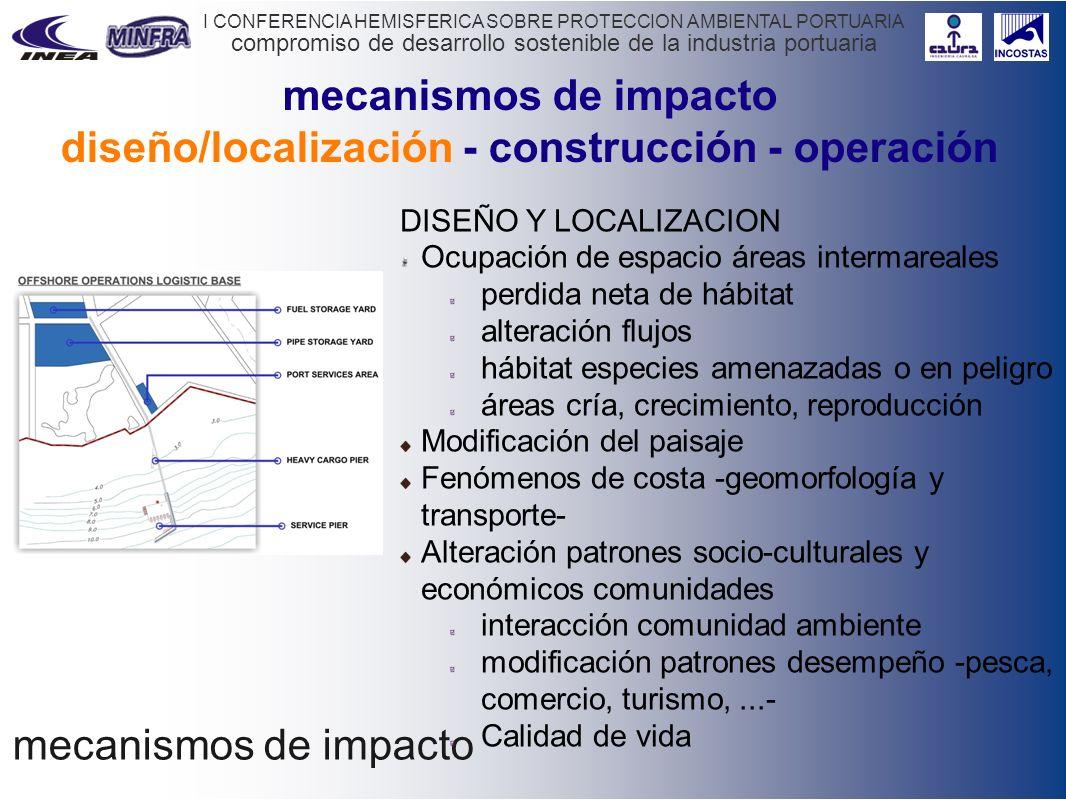 compromiso de desarrollo sostenible de la industria portuaria I CONFERENCIA HEMISFERICA SOBRE PROTECCION AMBIENTAL PORTUARIA mecanismos de impacto DIS