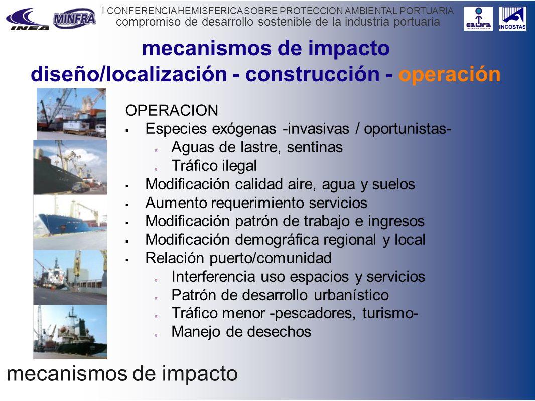 compromiso de desarrollo sostenible de la industria portuaria I CONFERENCIA HEMISFERICA SOBRE PROTECCION AMBIENTAL PORTUARIA mecanismos de impacto OPE