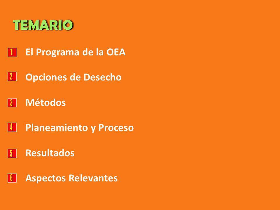 SEMAFOROSEMAFORO Parte Frontal Sistema para la Eliminación de Municiones y Armas de Fuego - Regional Depósitos de tanques de Gas.