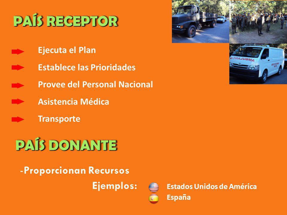 Ejecuta el Plan Establece las Prioridades Provee del Personal Nacional Asistencia Médica Transporte -Proporcionan Recursos Ejemplos: Estados Unidos de