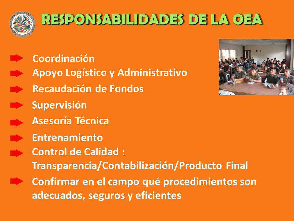 Asesoría Técnica Coordinación Apoyo Logístico y Administrativo Recaudación de Fondos Supervisión Entrenamiento Control de Calidad : Transparencia/Cont