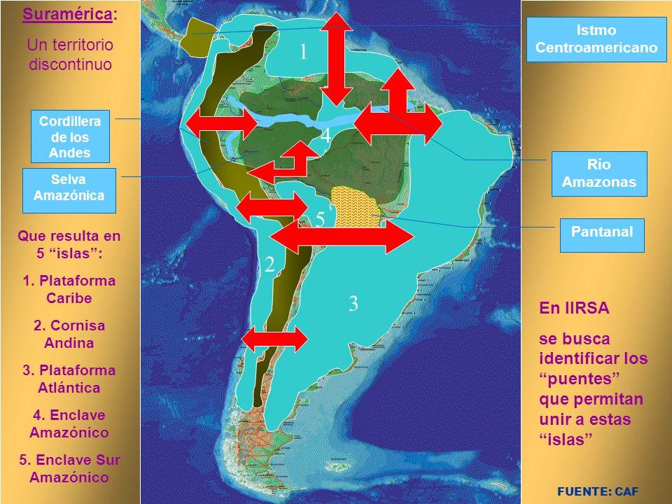 Suramérica: Un territorio discontinuo Cordillera de los Andes Selva Amazónica Río Amazonas Pantanal Istmo Centroamericano Que resulta en 5 islas: 1. P