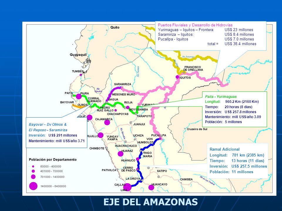 EJE DEL AMAZONAS Ramal Adicional Longitud: 781 km (2385 km) Tiempo: 13 horas (11 dias) Inversión: US$ 257.5 millones Población: 11 millones Bayovar –