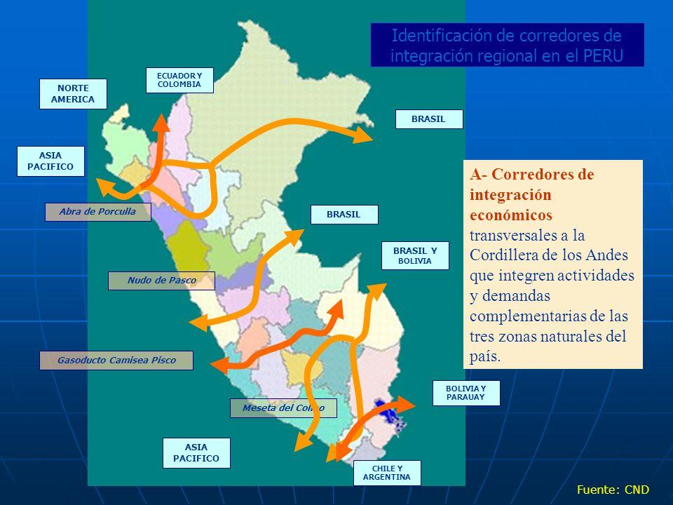 Identificación de corredores de integración regional en el PERU A- Corredores de integración económicos transversales a la Cordillera de los Andes que