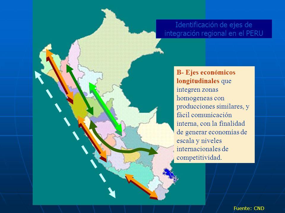 Identificación de ejes de integración regional en el PERU B- Ejes económicos longitudinales que integren zonas homogeneas con producciones similares,