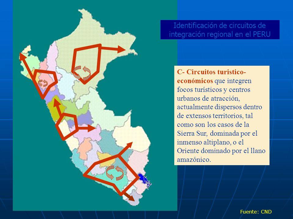 Identificación de circuitos de integración regional en el PERU C- Circuitos turistico- económicos que integren focos turísticos y centros urbanos de a