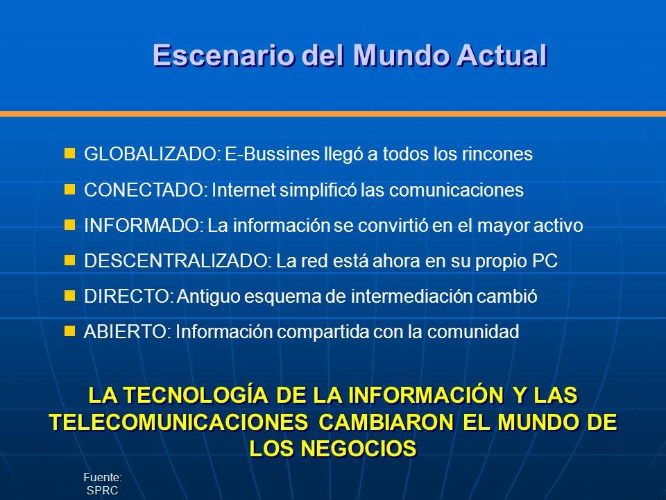 LA TECNOLOGÍA DE LA INFORMACIÓN Y LAS TELECOMUNICACIONES CAMBIARON EL MUNDO DE LOS NEGOCIOS GLOBALIZADO: E-Bussines llegó a todos los rincones CONECTA