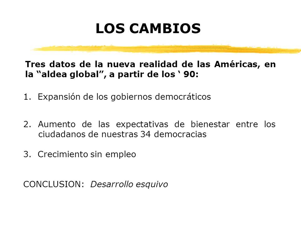 LOS CAMBIOS Tres datos de la nueva realidad de las Américas, en la aldea global, a partir de los 90: 1.