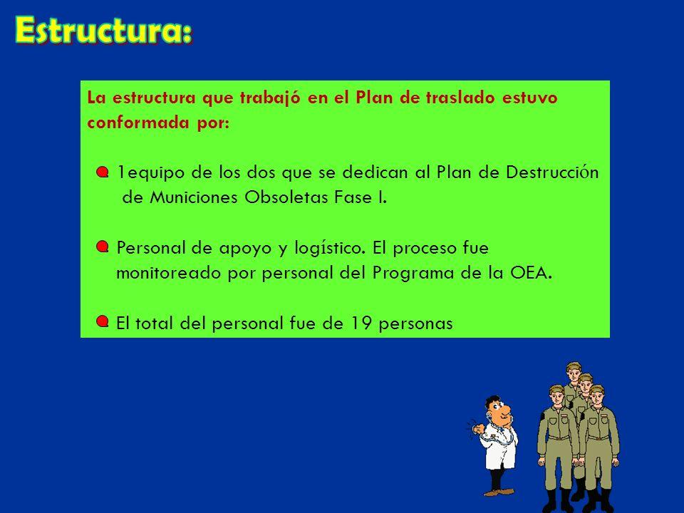 La estructura que trabajó en el Plan de traslado estuvo conformada por: 1equipo de los dos que se dedican al Plan de Destrucci ó n de Municiones Obsol