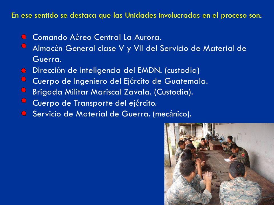 Comando A é reo Central La Aurora. Almac é n General clase V y VII del Servicio de Material de Guerra. Direcci ó n de inteligencia del EMDN. (custodia