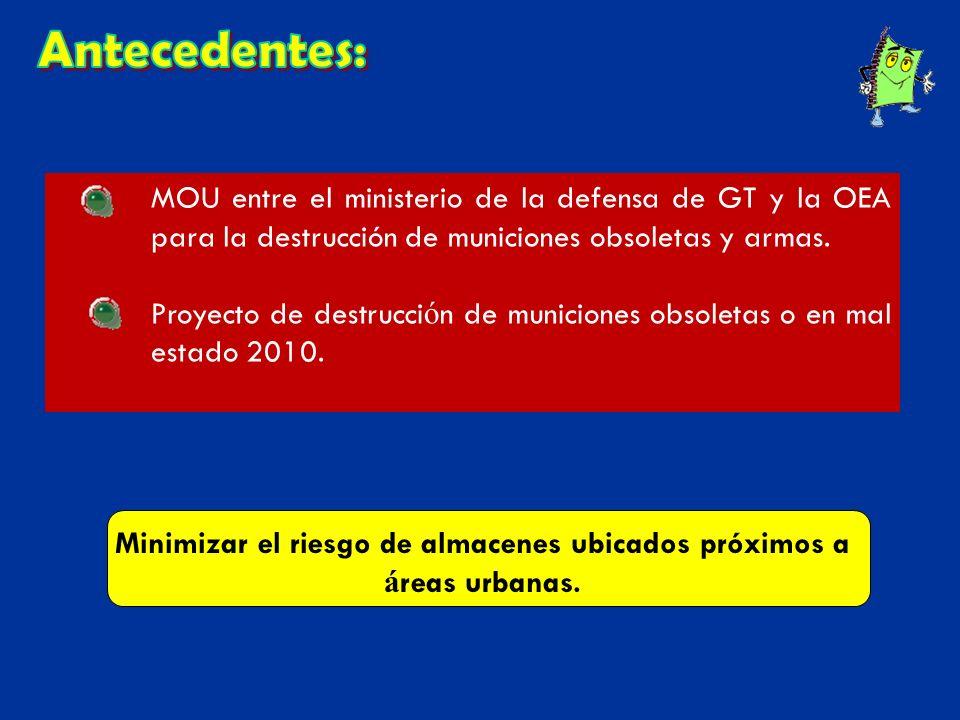 MOU entre el ministerio de la defensa de GT y la OEA para la destrucción de municiones obsoletas y armas. Proyecto de destrucci ó n de municiones obso