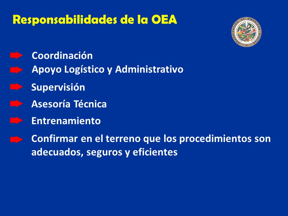 Responsabilidades de la OEA Apoyo Logístico y Administrativo Supervisión Asesoría Técnica Coordinación Entrenamiento Confirmar en el terreno que los p
