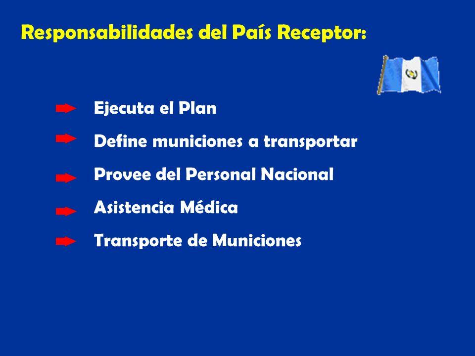 Responsabilidades del País Receptor: Ejecuta el Plan Define municiones a transportar Provee del Personal Nacional Asistencia Médica Transporte de Muni