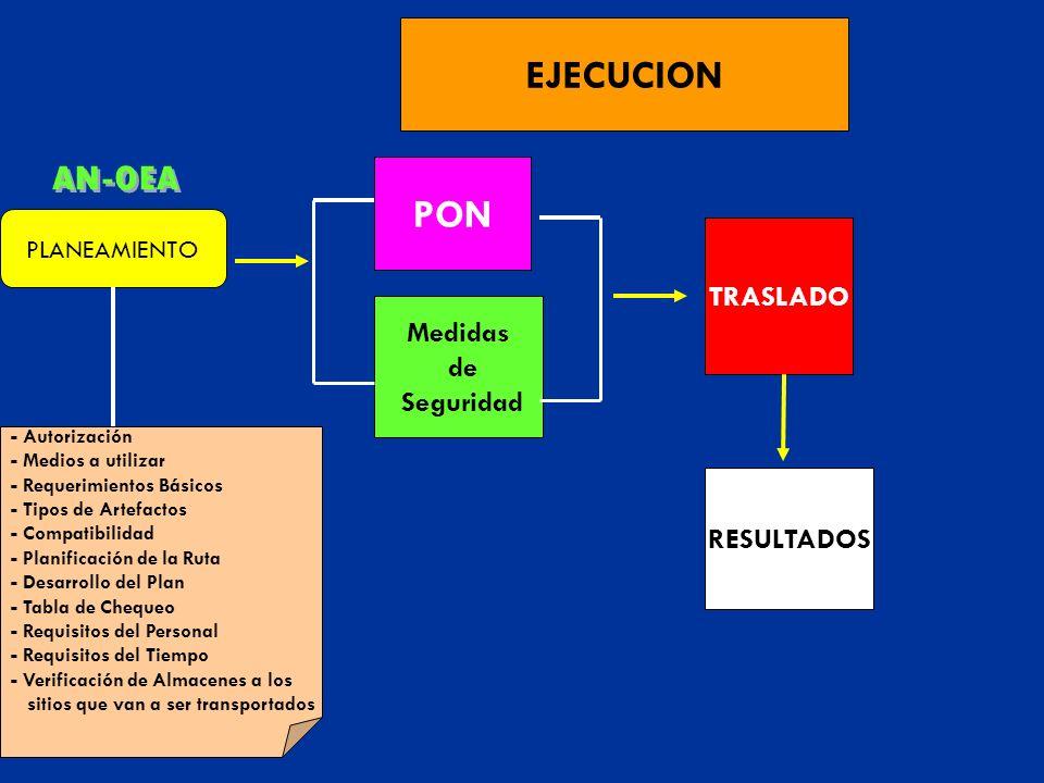 TRASLADO Medidas de Seguridad PLANEAMIENTO - Autorización - Medios a utilizar - Requerimientos Básicos - Tipos de Artefactos - Compatibilidad - Planif