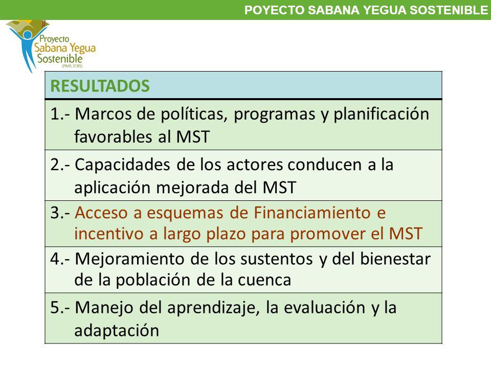 RESULTADOS 1.- Marcos de políticas, programas y planificación favorables al MST 2.- Capacidades de los actores conducen a la aplicación mejorada del M