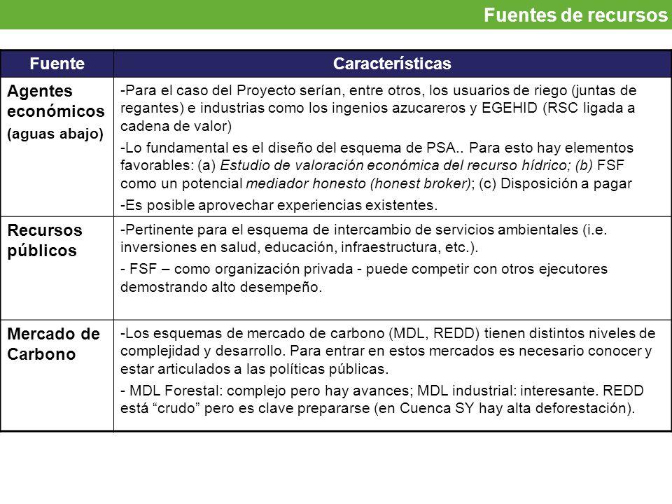 FuenteCaracterísticas Agentes económicos (aguas abajo) -Para el caso del Proyecto serían, entre otros, los usuarios de riego (juntas de regantes) e in