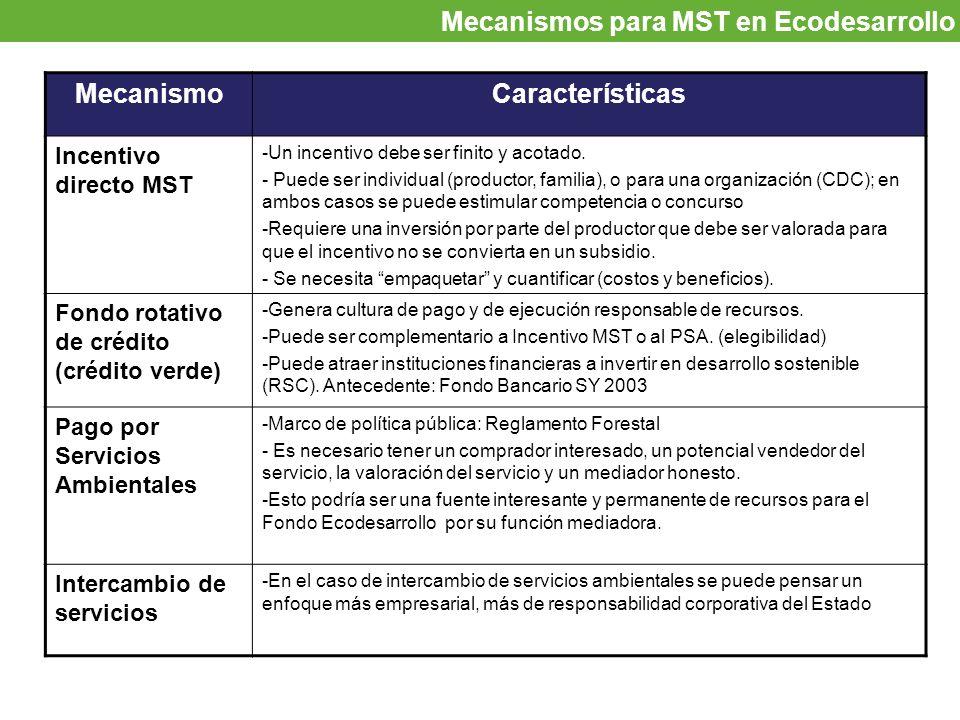 Oportunidades de inversiónMecanismos para MST en Ecodesarrollo MecanismoCaracterísticas Incentivo directo MST -Un incentivo debe ser finito y acotado.