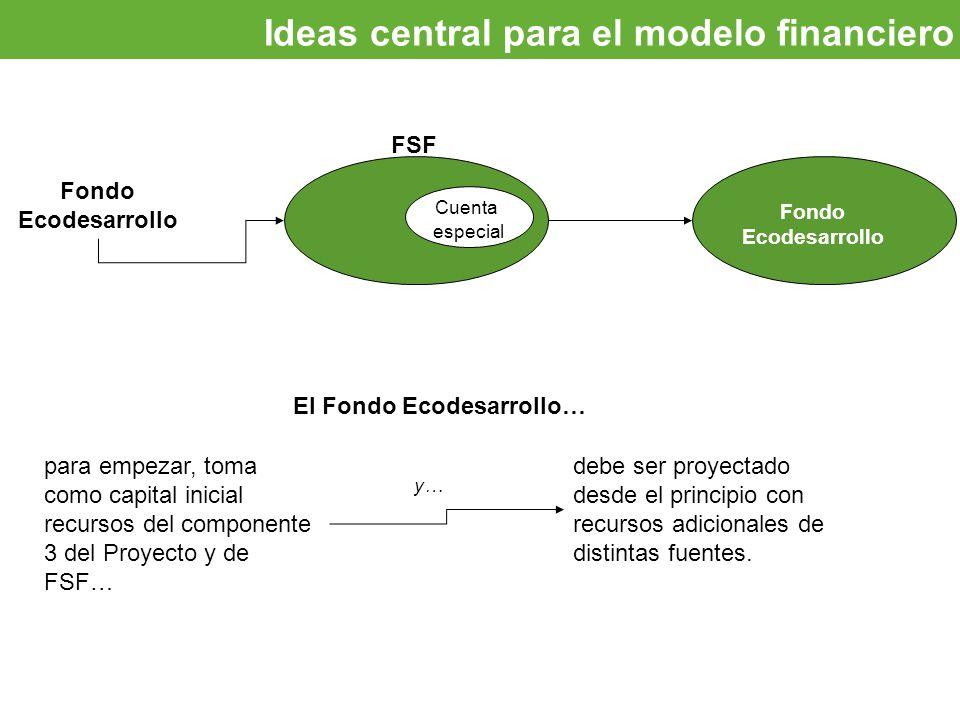 Oportunidades de inversión Fondo Ecodesarrollo FSF Cuenta especial Fondo Ecodesarrollo para empezar, toma como capital inicial recursos del componente