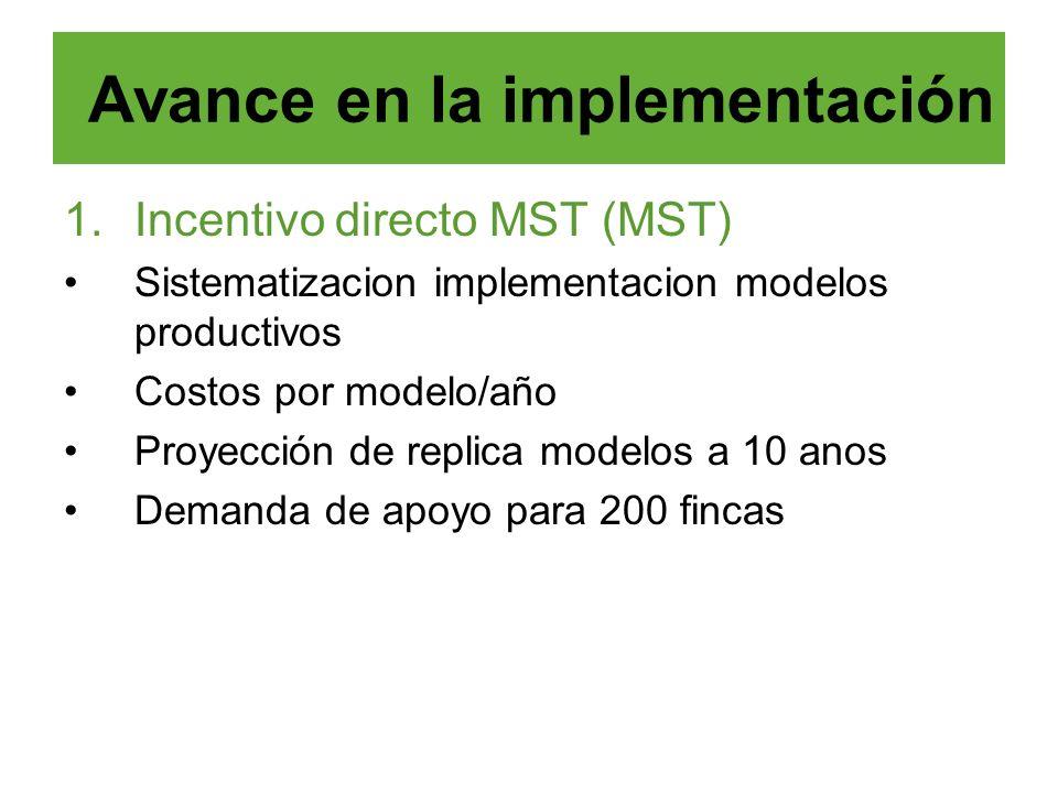 1.Incentivo directo MST (MST) Sistematizacion implementacion modelos productivos Costos por modelo/año Proyección de replica modelos a 10 anos Demanda
