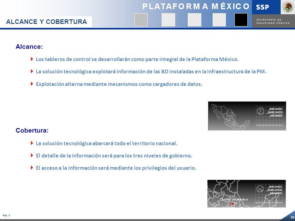 24 Rev. 5 Alcance : Los tableros de control se desarrollarán como parte integral de la Plataforma México. La solución tecnológica explotará informació