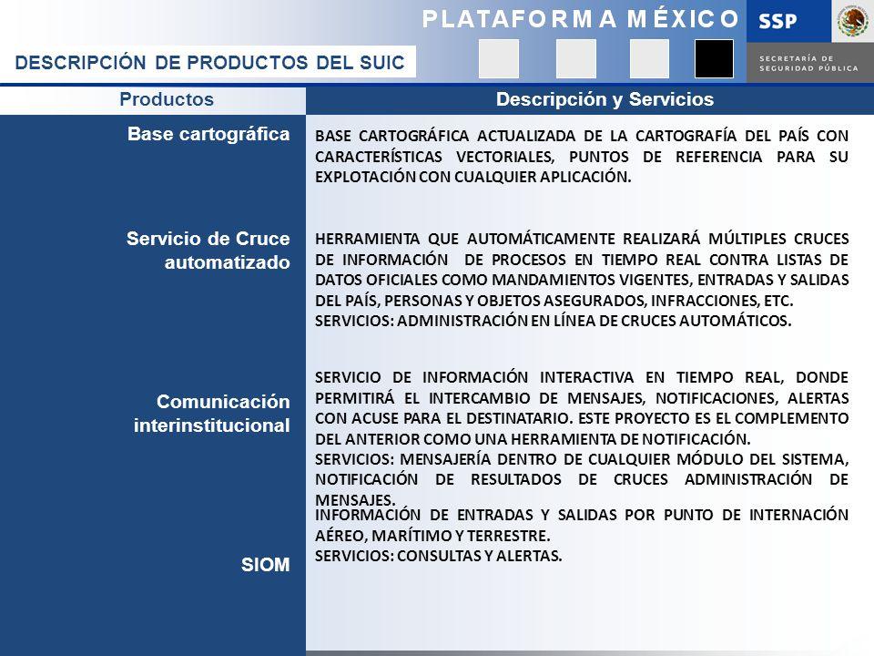 31 Rev. 5 Base cartográfica Servicio de Cruce automatizado Comunicación interinstitucional SIOM HERRAMIENTA QUE AUTOMÁTICAMENTE REALIZARÁ MÚLTIPLES CR