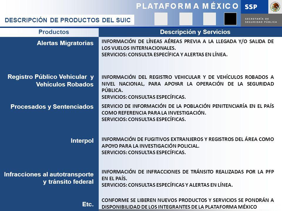 32 Rev. 5 Alertas Migratorias Registro Público Vehicular y Vehículos Robados Procesados y Sentenciados Interpol Infracciones al autotransporte y tráns
