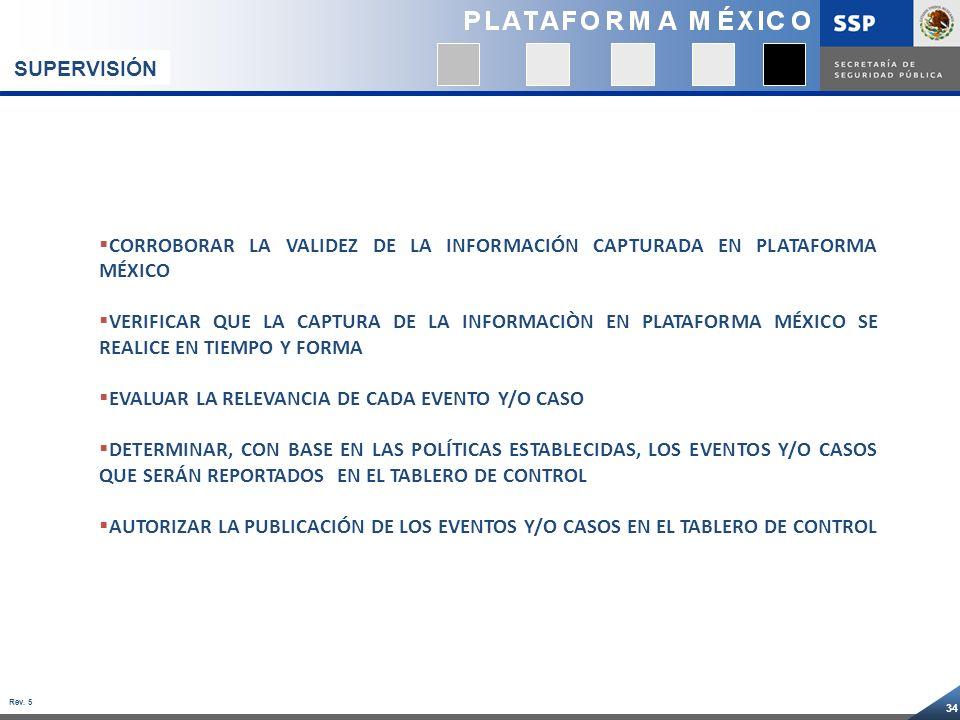 34 Rev. 5 SUPERVISIÓN CORROBORAR LA VALIDEZ DE LA INFORMACIÓN CAPTURADA EN PLATAFORMA MÉXICO VERIFICAR QUE LA CAPTURA DE LA INFORMACIÒN EN PLATAFORMA