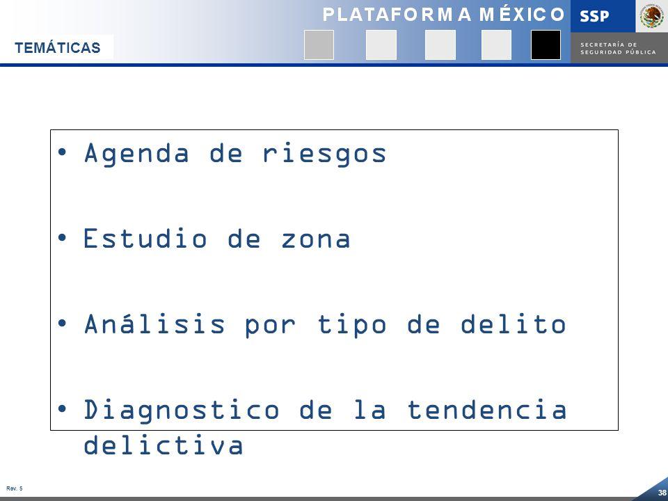 38 Rev. 5 Agenda de riesgos Estudio de zona Análisis por tipo de delito Diagnostico de la tendencia delictiva TEMÁTICAS