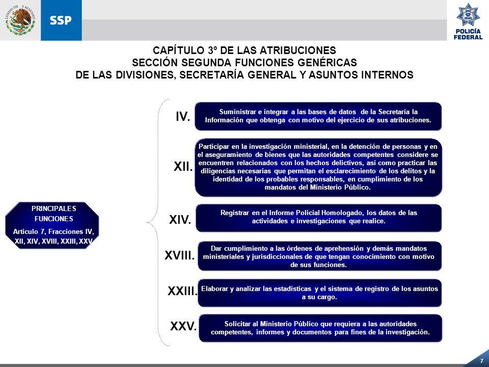 7 CAPÍTULO 3º DE LAS ATRIBUCIONES SECCIÓN SEGUNDA FUNCIONES GENÉRICAS DE LAS DIVISIONES, SECRETARÍA GENERAL Y ASUNTOS INTERNOS Suministrar e integrar