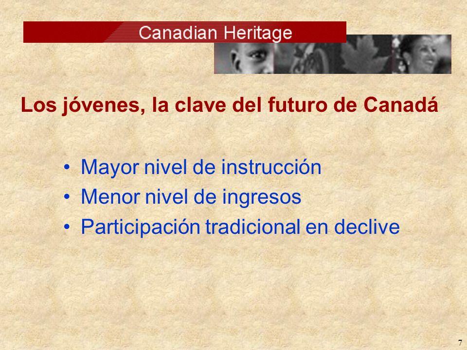 7 Mayor nivel de instrucción Menor nivel de ingresos Participación tradicional en declive Los jóvenes, la clave del futuro de Canadá