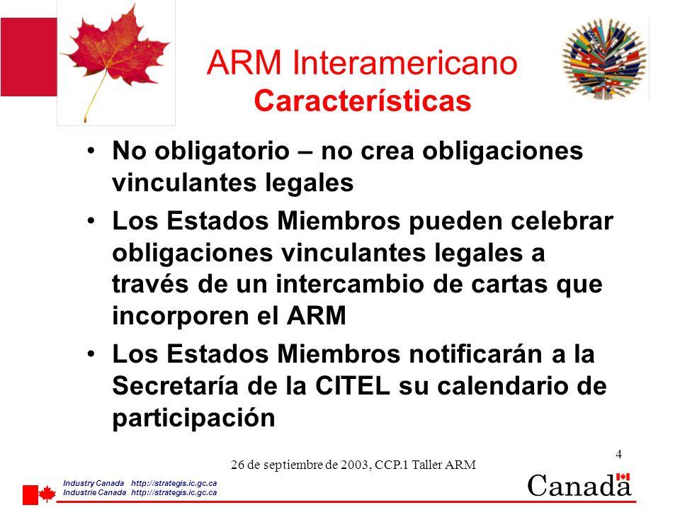 Industry Canada http:/ /strategis.ic.gc.ca Industrie Canada http:/ /strategis.ic.gc.ca 4 26 de septiembre de 2003, CCP.1 Taller ARM ARM Interamericano Características No obligatorio – no crea obligaciones vinculantes legales Los Estados Miembros pueden celebrar obligaciones vinculantes legales a través de un intercambio de cartas que incorporen el ARM Los Estados Miembros notificarán a la Secretaría de la CITEL su calendario de participación