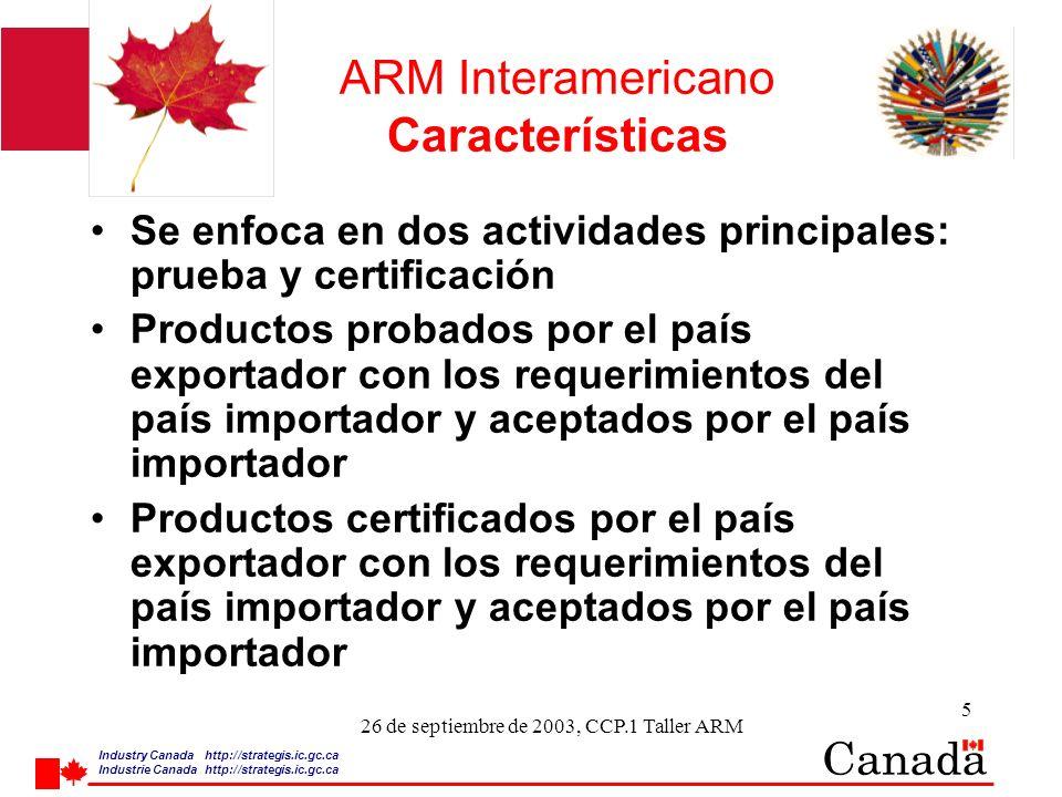 Industry Canada http:/ /strategis.ic.gc.ca Industrie Canada http:/ /strategis.ic.gc.ca 5 26 de septiembre de 2003, CCP.1 Taller ARM ARM Interamericano Características Se enfoca en dos actividades principales: prueba y certificación Productos probados por el país exportador con los requerimientos del país importador y aceptados por el país importador Productos certificados por el país exportador con los requerimientos del país importador y aceptados por el país importador