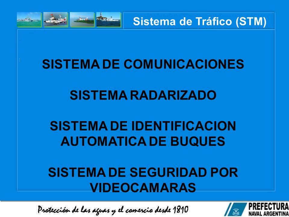 Sistema de Tráfico (STM) SISTEMA DE COMUNICACIONES SISTEMA RADARIZADO SISTEMA DE IDENTIFICACION AUTOMATICA DE BUQUES SISTEMA DE SEGURIDAD POR VIDEOCAM