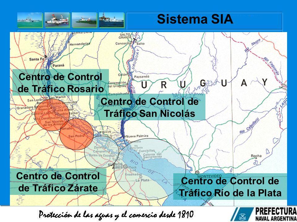 Sistema SIA Centro de Control de Tráfico Rosario Centro de Control de Tráfico San Nicolás Centro de Control de Tráfico Zárate Centro de Control de Trá