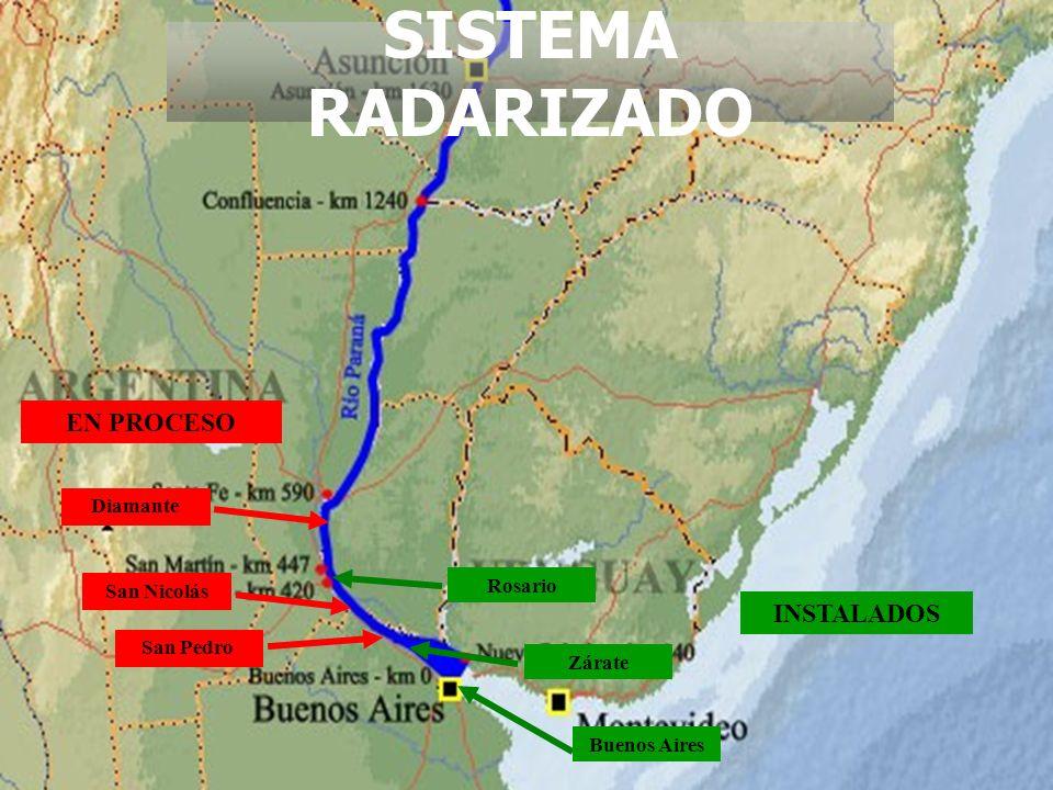 SISTEMA RADARIZADO Buenos Aires Zárate Rosario INSTALADOS EN PROCESO San Nicolás San Pedro Diamante