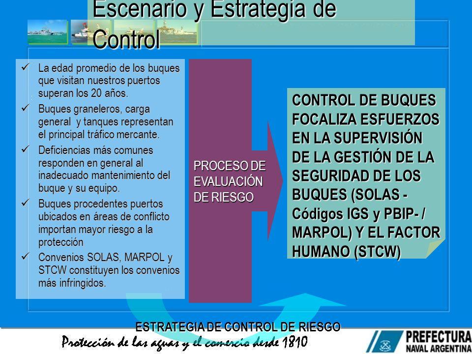 Escenario y Estrategia de Control CONTROL DE BUQUES FOCALIZA ESFUERZOS EN LA SUPERVISIÓN DE LA GESTIÓN DE LA SEGURIDAD DE LOS BUQUES (SOLAS - Códigos