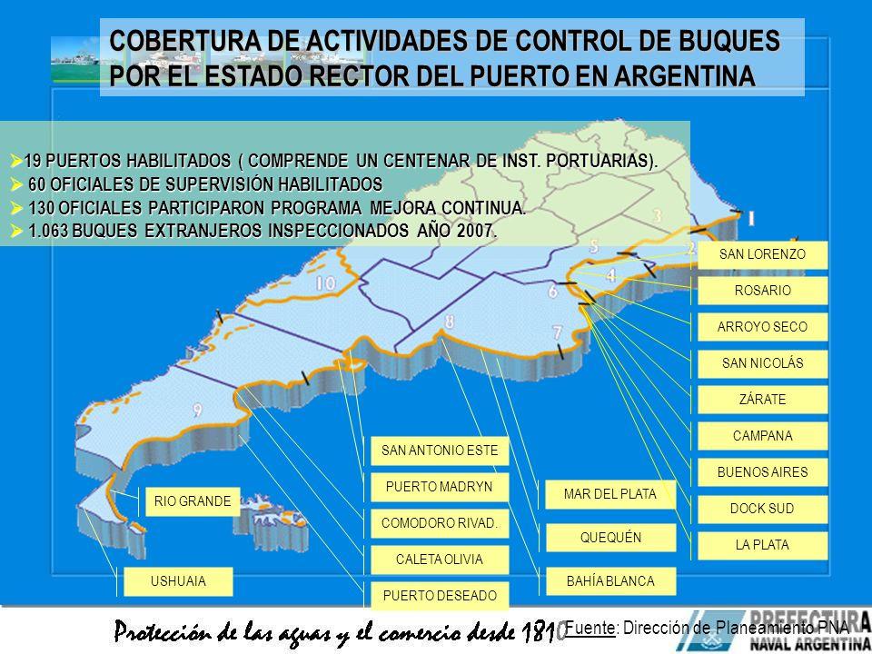 Tendencia Buques Con Deficiencias Cantidad de Buques Evolución actividades de control de buques extranjeros en Argentina (1997-2007) Fuente: División Control de Buques - PNA