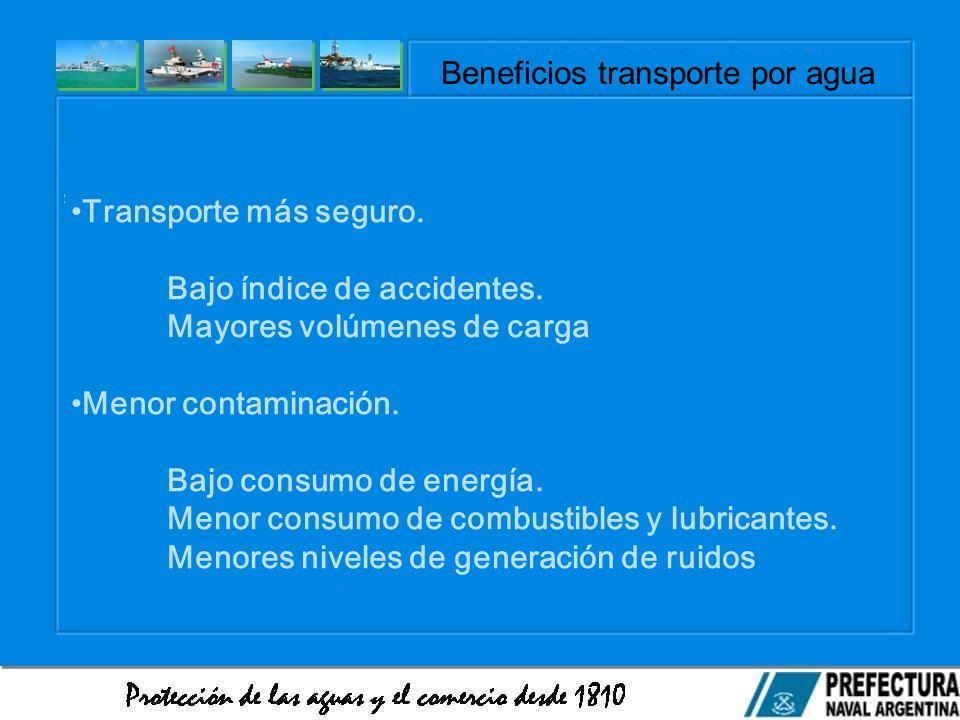 Beneficios transporte por agua Transporte más seguro. Bajo índice de accidentes. Mayores volúmenes de carga Menor contaminación. Bajo consumo de energ