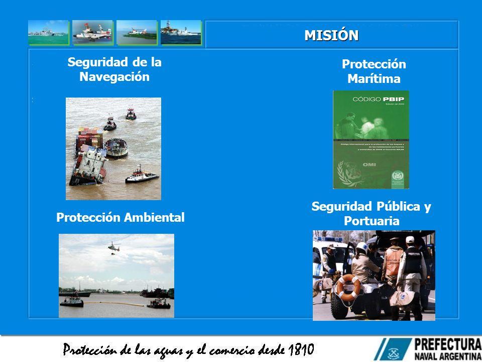 MISIÓN Seguridad de la Navegación Seguridad Pública y Portuaria Protección Ambiental Protección Marítima